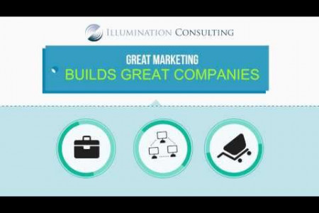 Results Driven Marketing Services By Illumination Consulting  Infographic