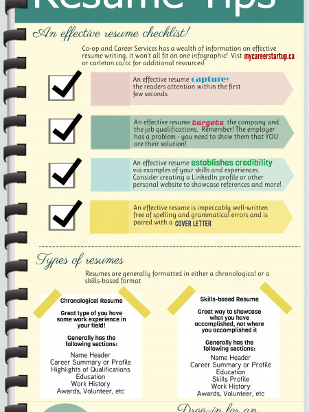 Resume Tips: An effective Resume Checklists Infographic