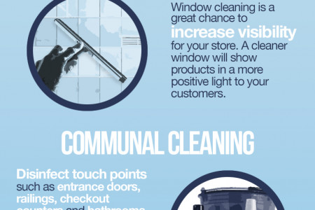 Retail Cleaning in Preston Infographic