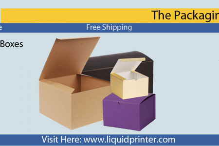 Retail Packaging Boxes Infographic