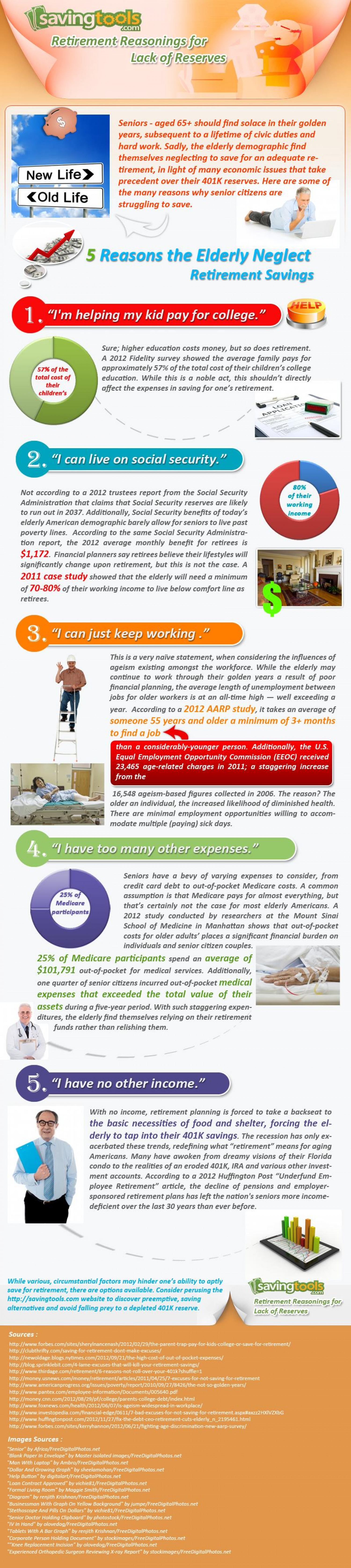 Retirement Infographic