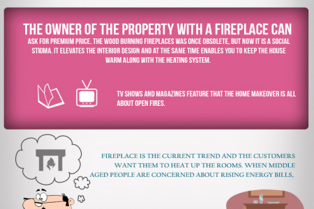Return Of Furnaces And The Chimney Sweep Infographic