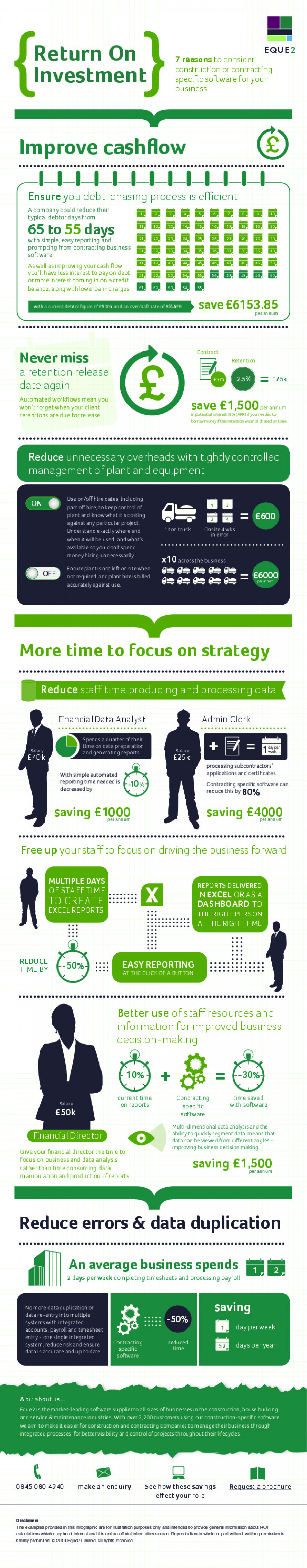 Return on Investment Infographic