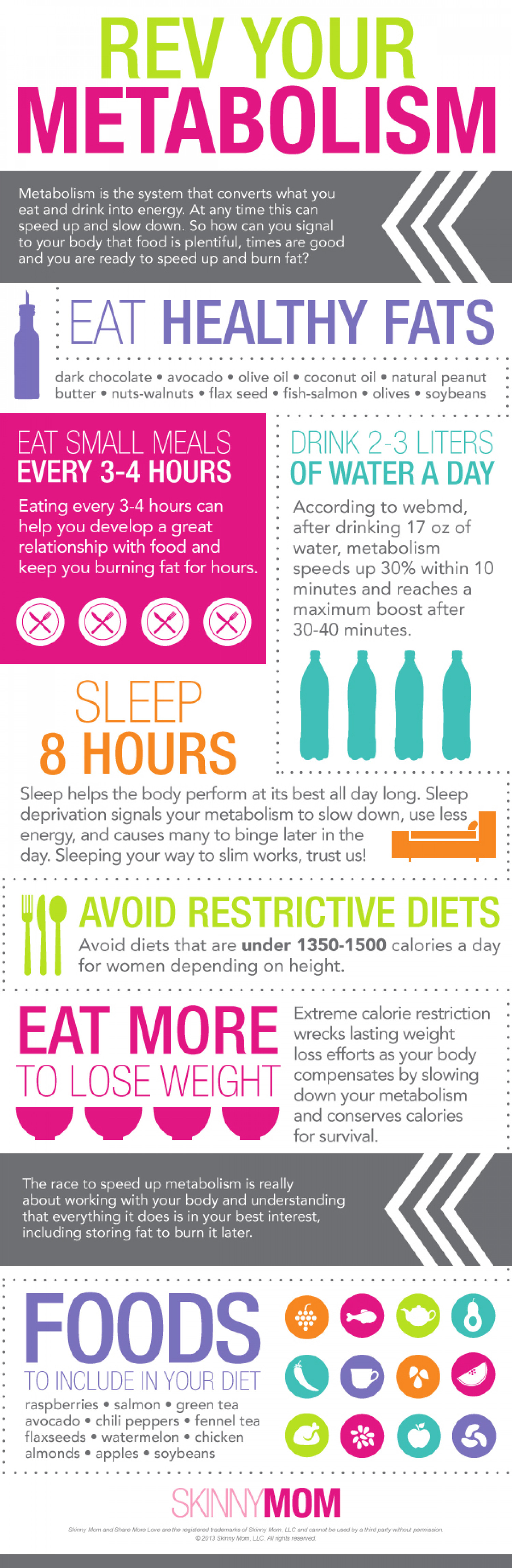 Rev Your Metabolism Infographic