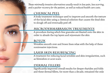 Reverse Damaging Effects of Aging Infographic