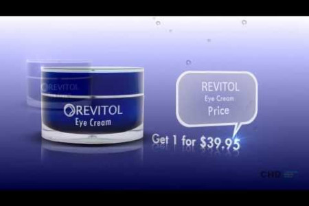 Revitol Eye Cream Review: Does It Really Work?  Infographic