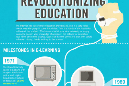 Revolutionizing E-Learning Infographic