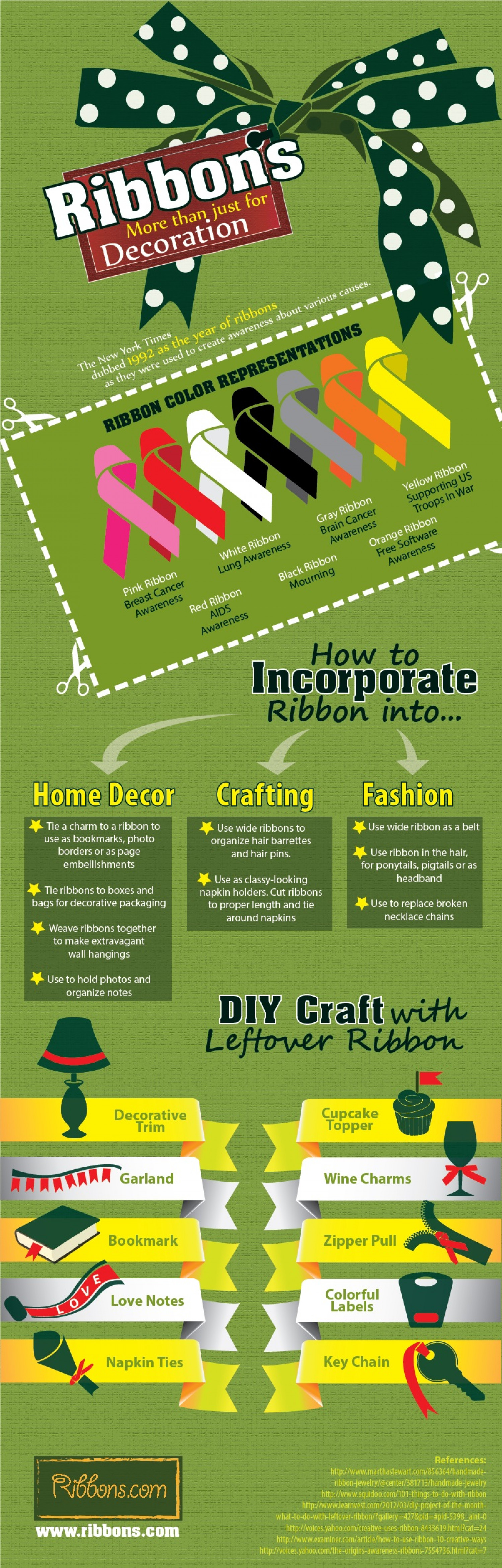 Ribbons: More Than Just for Decorations Infographic