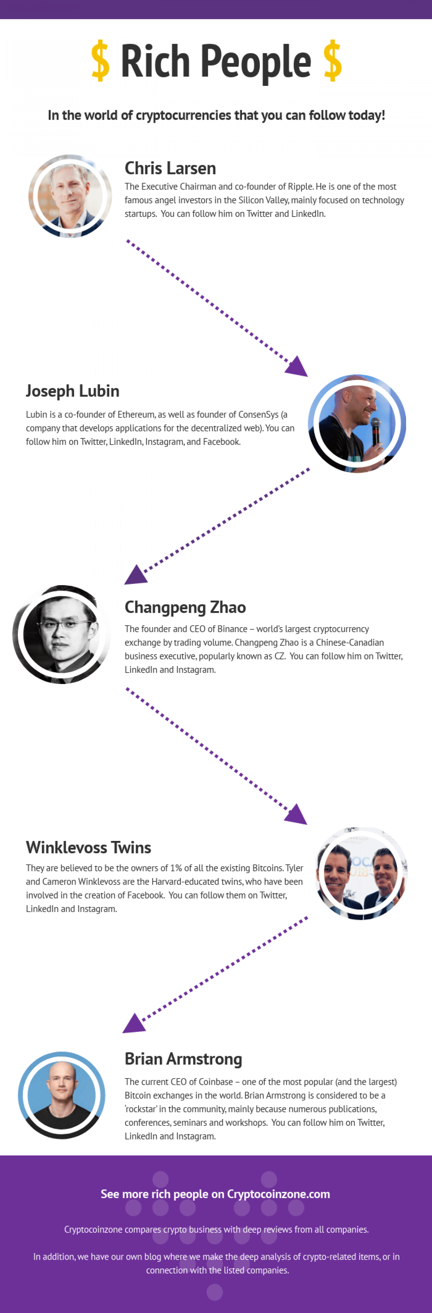 Rich people in the cryptocurrency world that you should follow Infographic