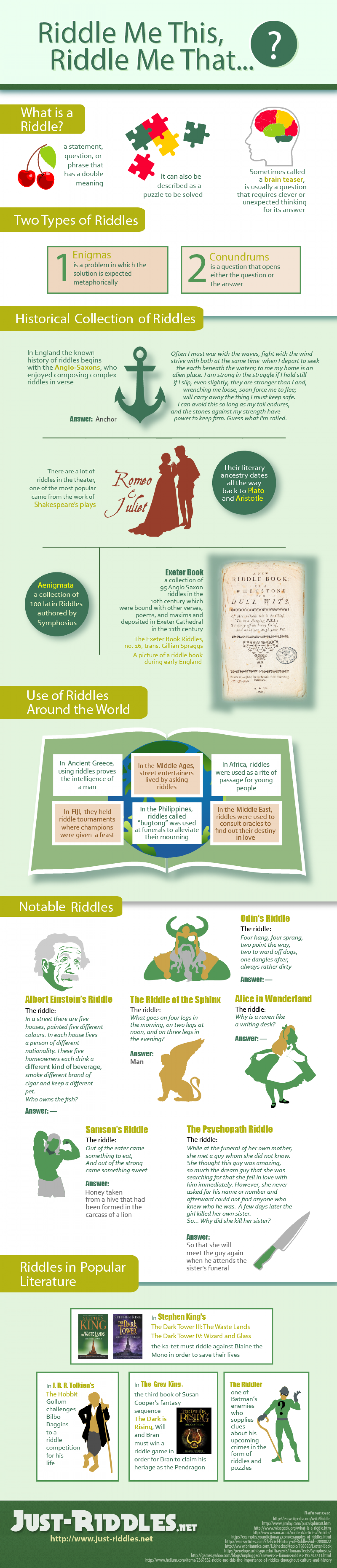 Riddle Me This, Riddle Me That... Infographic