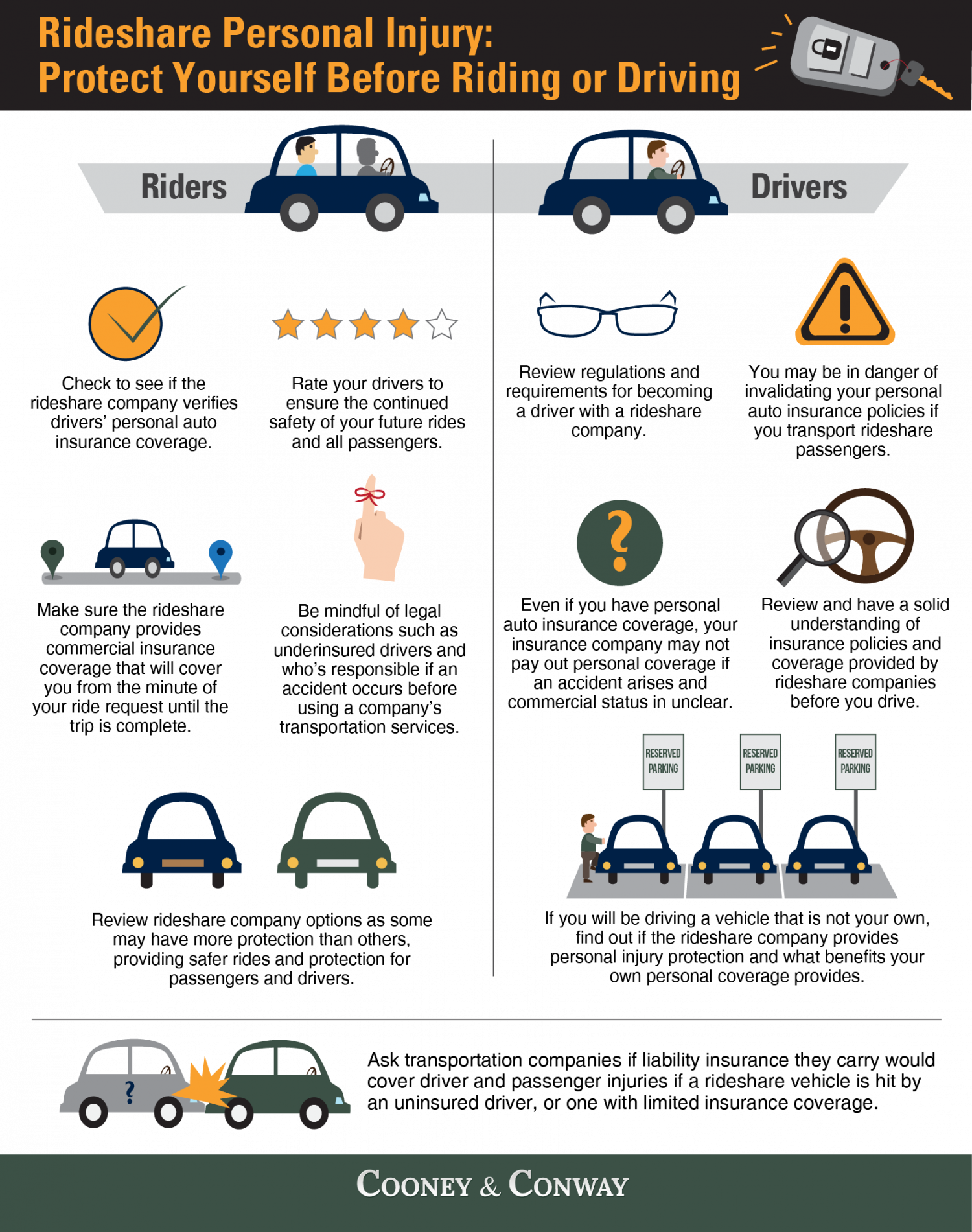 Rideshare Personal Injury: Protect Yourself Before Riding or Driving Infographic