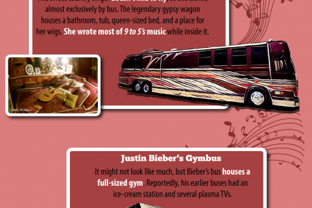 Ridiculously Awesome Tour buses of Rock Bands & Stars Infographic