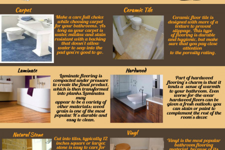 Right Bathroom Flooring Matters A Lot!! Infographic