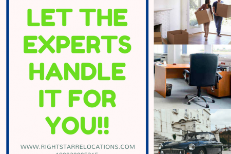 Right Star Relocations – A relocation partner you can rely on Infographic