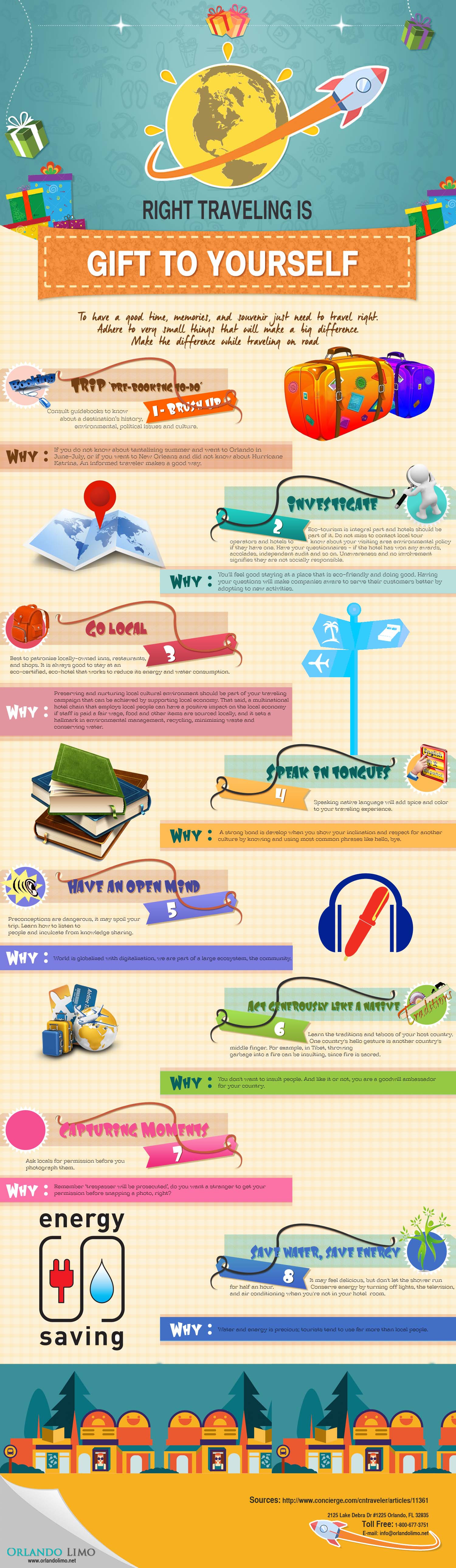 Right Traveling is Gift to Yourself Infographic