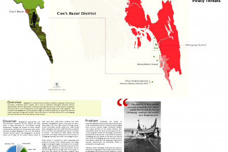 Risk Assessment: Piracy in Bangladesh Infographic