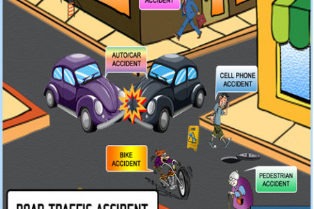 Road Accident Injuries Infographic
