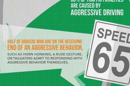 Road Rage: Adding Insult to Injury Infographic