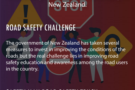 Road Safety Award for the NZ Trucking Association and Safety MAN Infographic