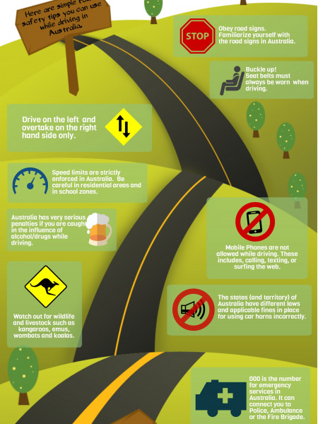 Road Safety in Australia Infographic