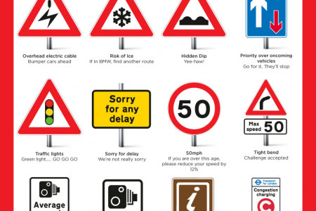 Road signs Infographic