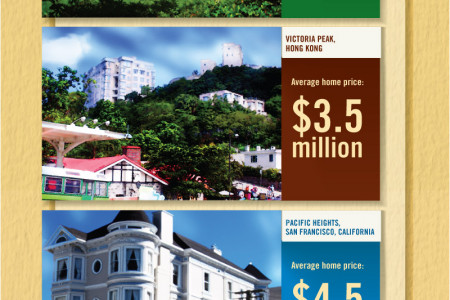 Road to Riches: Tracking the Journey of the Global Superwealthy Infographic