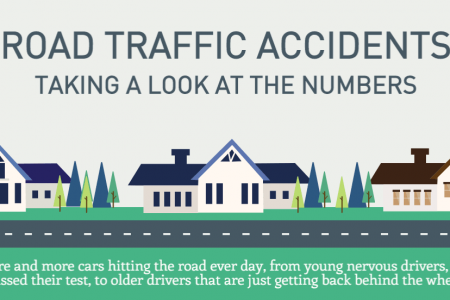 Road Traffic Accidents: Taking a Look at the Numbers Infographic