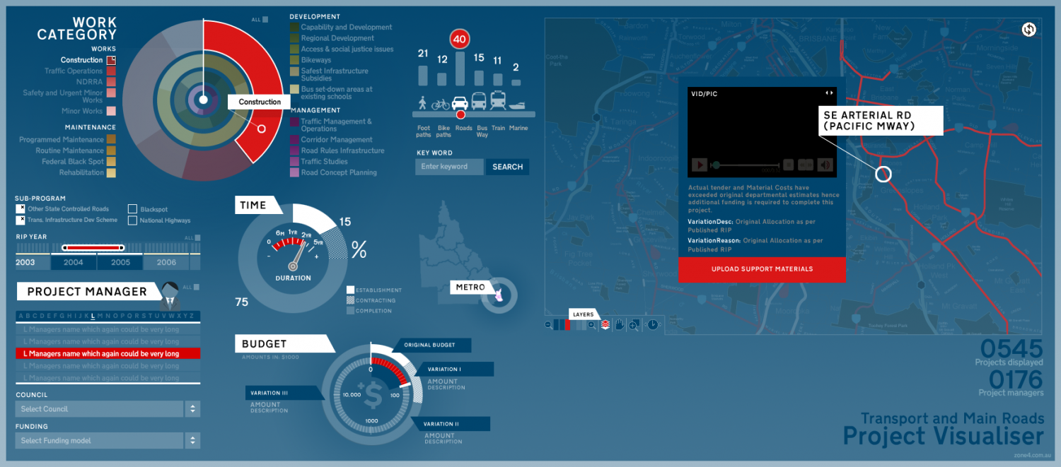 Transport and Main Roads Project Visualizer Infographic