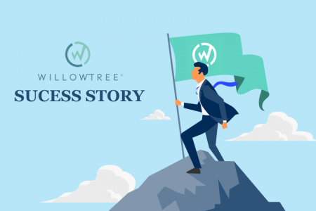 Roadmap to Willowtree's Success in App Development Industry Infographic