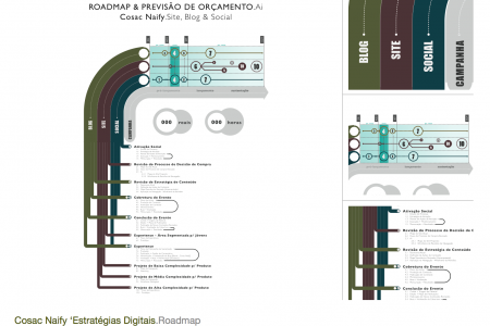 RoadMapping Infographic