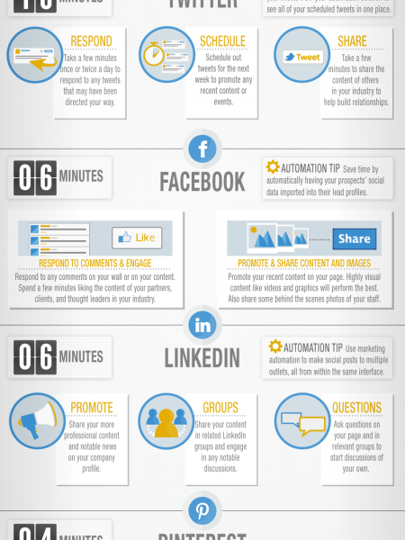 Rock Social Media in 30 Minutes a Day  Infographic