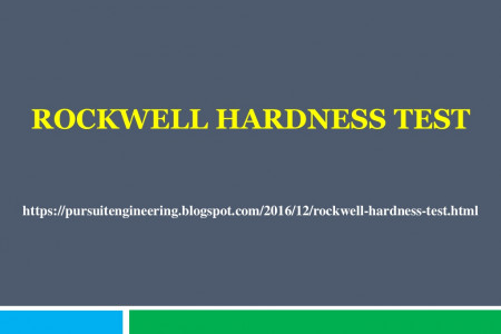 Rockwell hardness test  Infographic