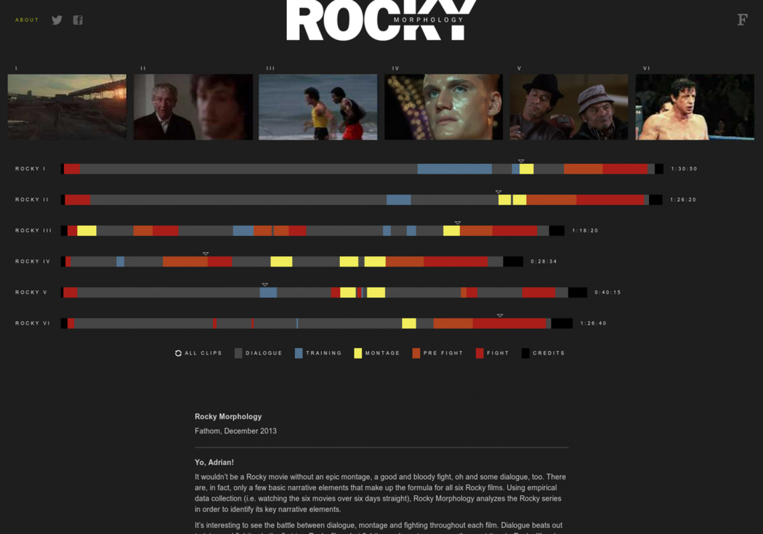 Rocky Morphology Infographic