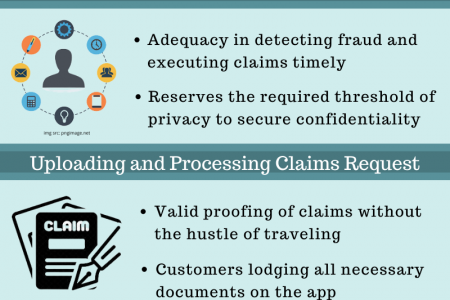 Role of Claims Management Software in a Pandemic Infographic