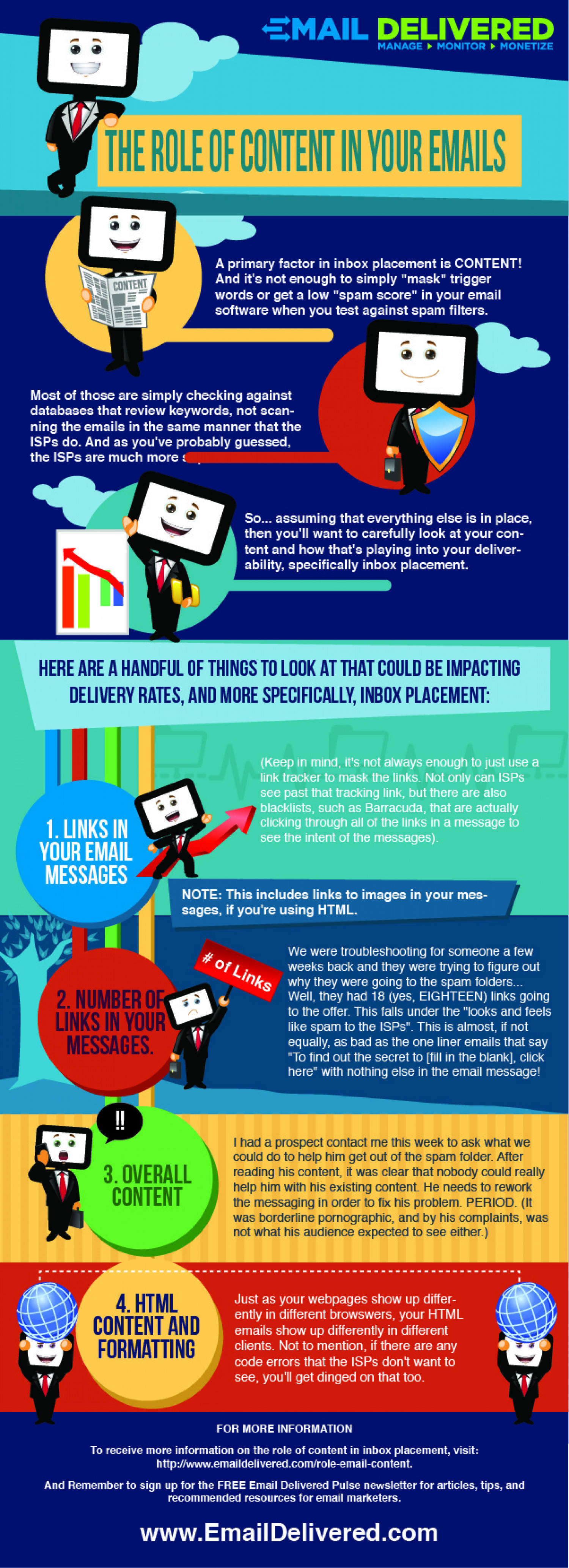 The Role of Content in Your Emails Infographic