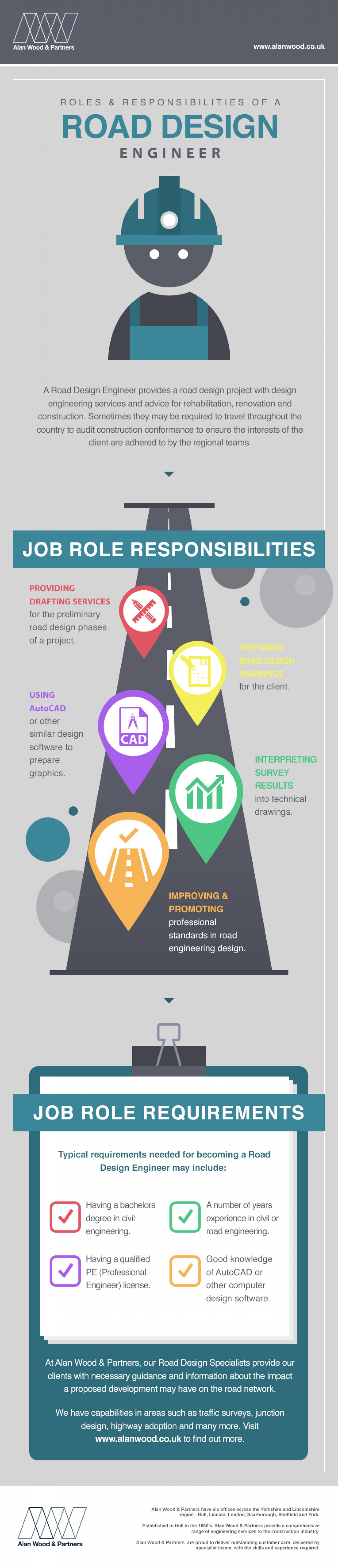 Roles and Responsibilities of a Road Design Engineer Infographic
