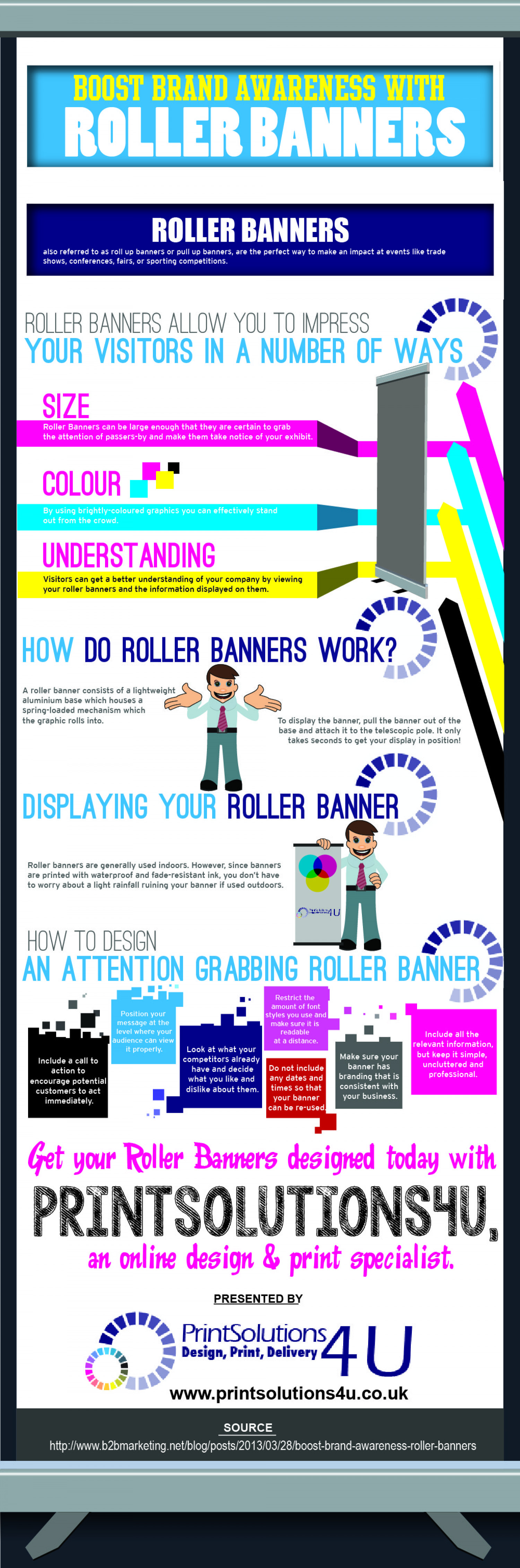 Roller Banners Infographic