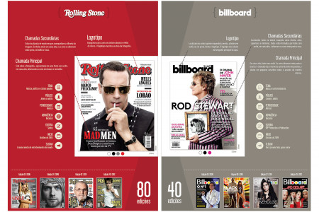 Rolling Stone x Billboard Infographic