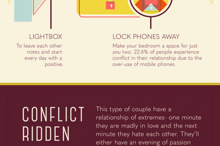 Romantic Bedroom Ideas For Four Typical Couples Infographic