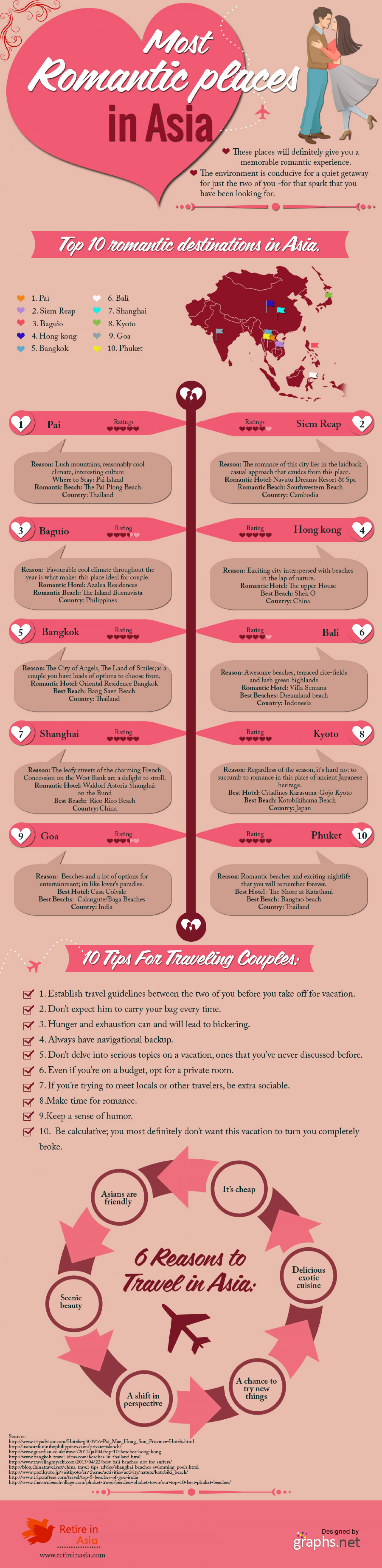 Most Romantic Places in Asia  Infographic