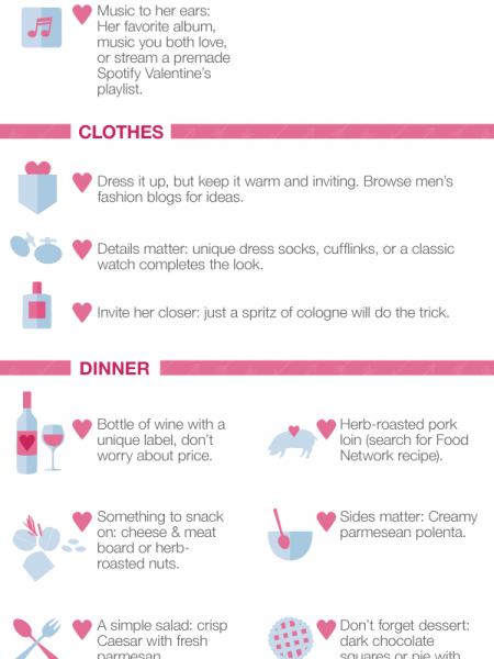Valentine's Romantic Night-In Checklist Infographic
