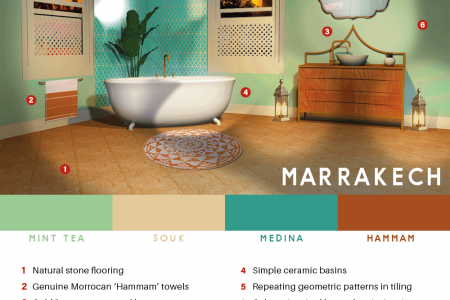 Room Decor Inspired by World Cities Infographic