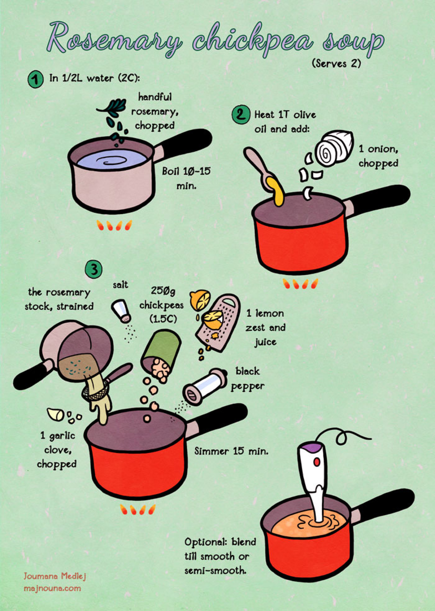 Rosemary Chickpea Soup Infographic