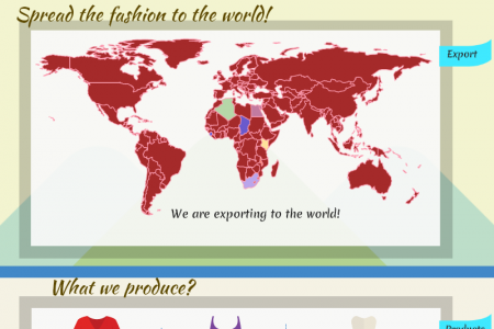 Royal Elegance Bridal Productions Infographic