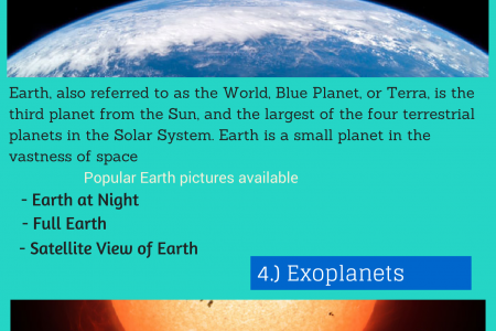 Royalty Free Popular Space Images Infographic