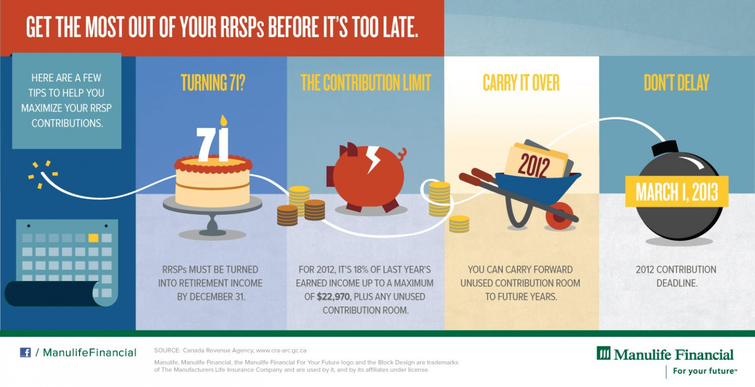 Roth ira for kids rules dating 10