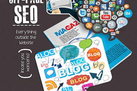 Rules of SEO (Search Engine Optimizer) Infographic