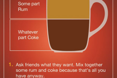 Rum and Coke Cocktail Infographic