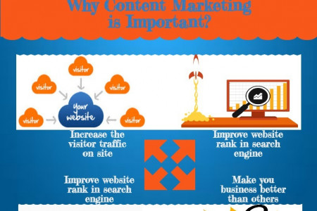 Run A Successful Content Marketing with 3-Media Plan Infographic