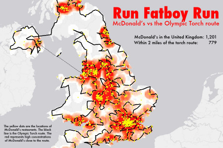 Run Fatboy Run - Maccas vs the Olympics Infographic